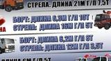 Услуги Аренда Крана Манипулятора Автовышка Кран 25